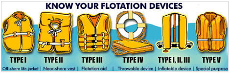 boating safety tips flotation devices